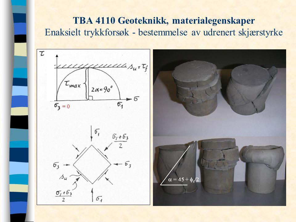 TBA 4110 Geoteknikk, materialegenskaper Enaksielt trykkforsøk - bestemmelse av udrenert skjærstyrke