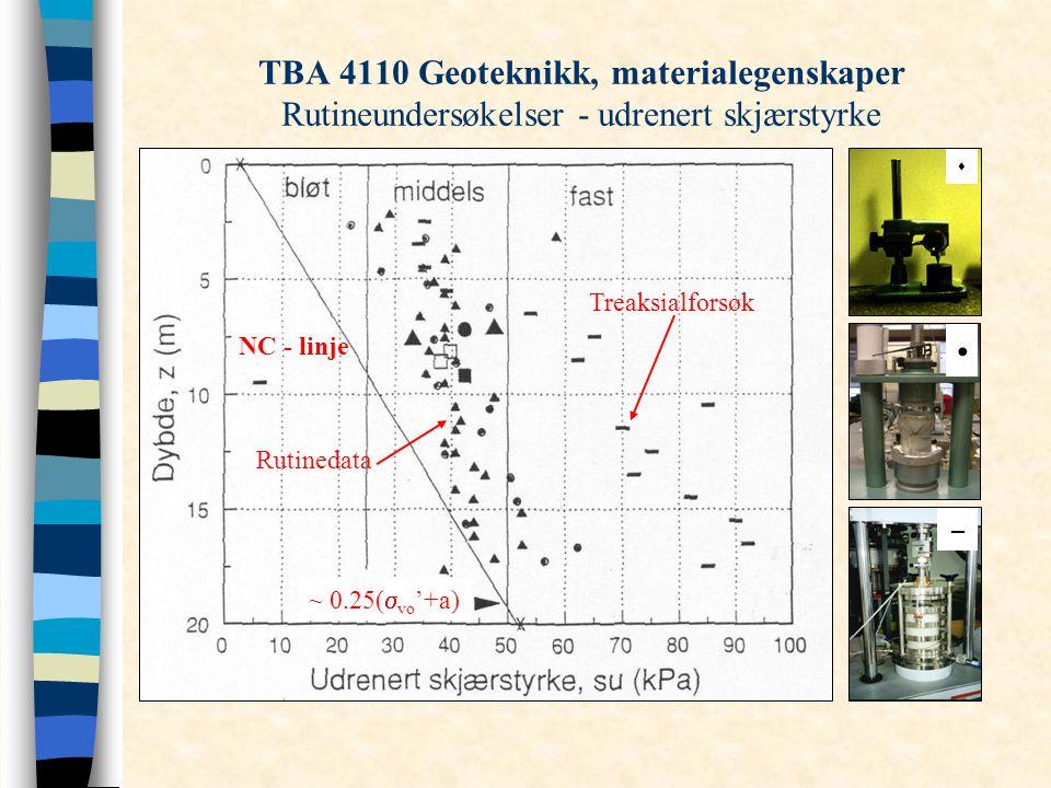TBA 4110 Geoteknikk, materialegenskaper Rutineundersøkelser - udrenert skjærstyrke