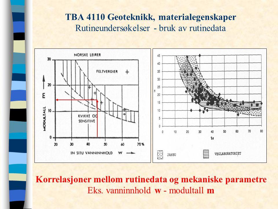 Korrelasjoner mellom rutinedata og mekaniske parametre