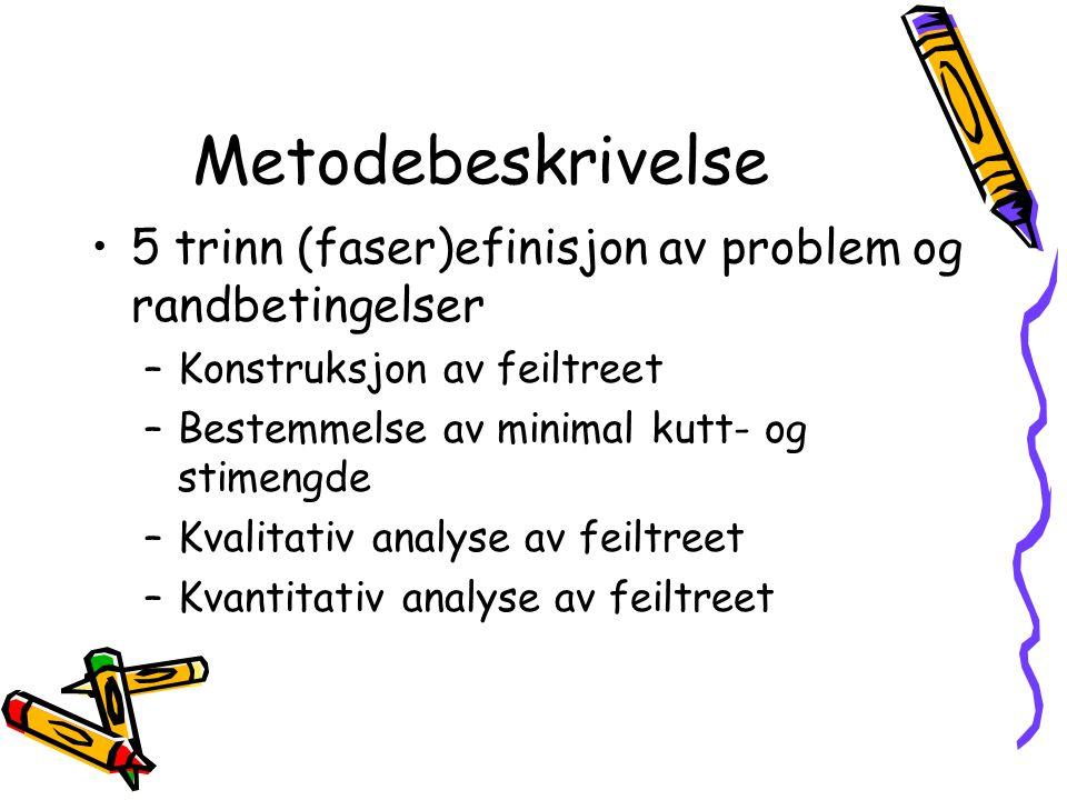 Metodebeskrivelse 5 trinn (faser)efinisjon av problem og randbetingelser. Konstruksjon av feiltreet.