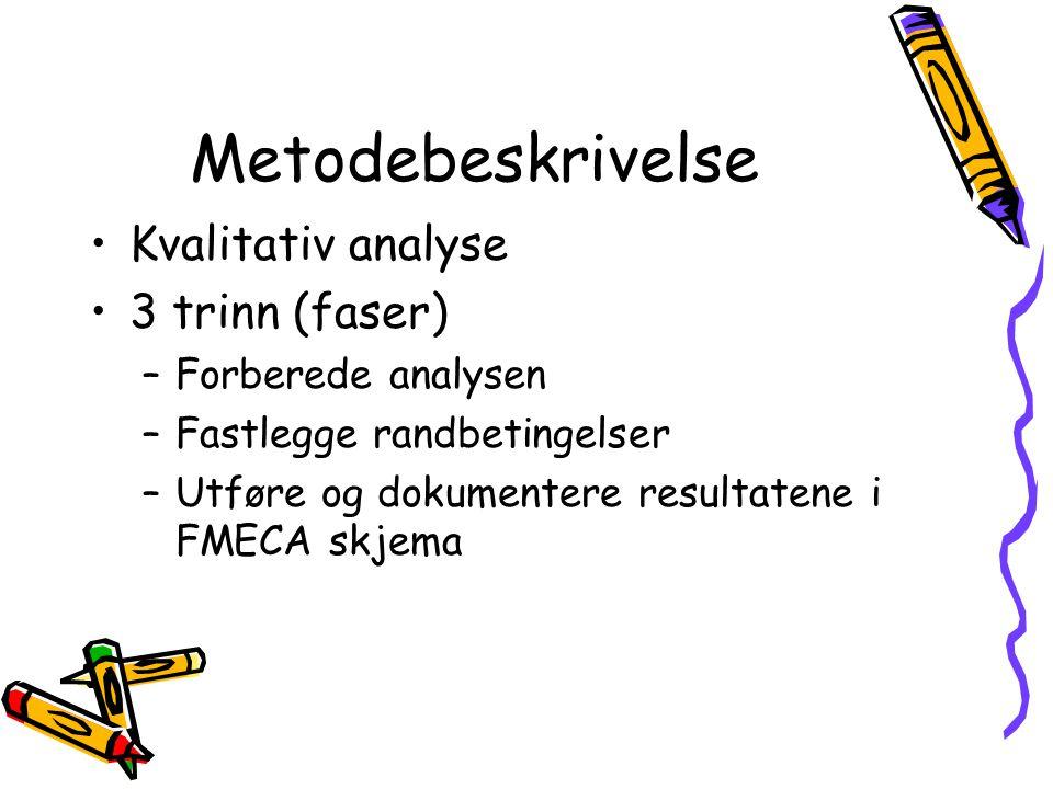 Metodebeskrivelse Kvalitativ analyse 3 trinn (faser)
