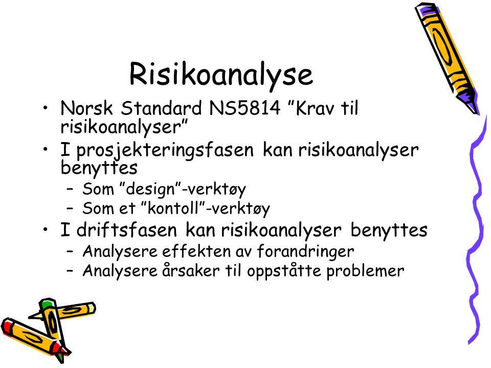 Risikoanalyse Norsk Standard NS5814 Krav til risikoanalyser