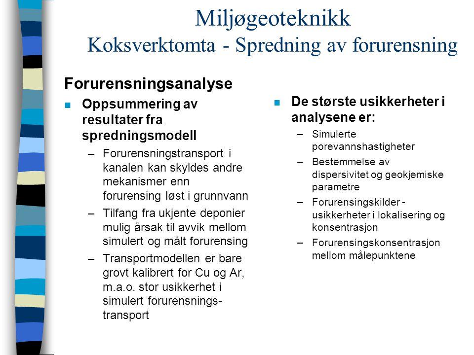 Miljøgeoteknikk Koksverktomta - Spredning av forurensning