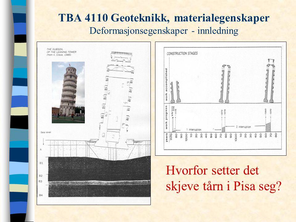 Hvorfor setter det skjeve tårn i Pisa seg