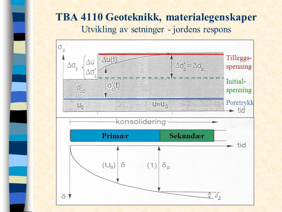 TBA 4110 Geoteknikk, materialegenskaper Utvikling av setninger - jordens respons