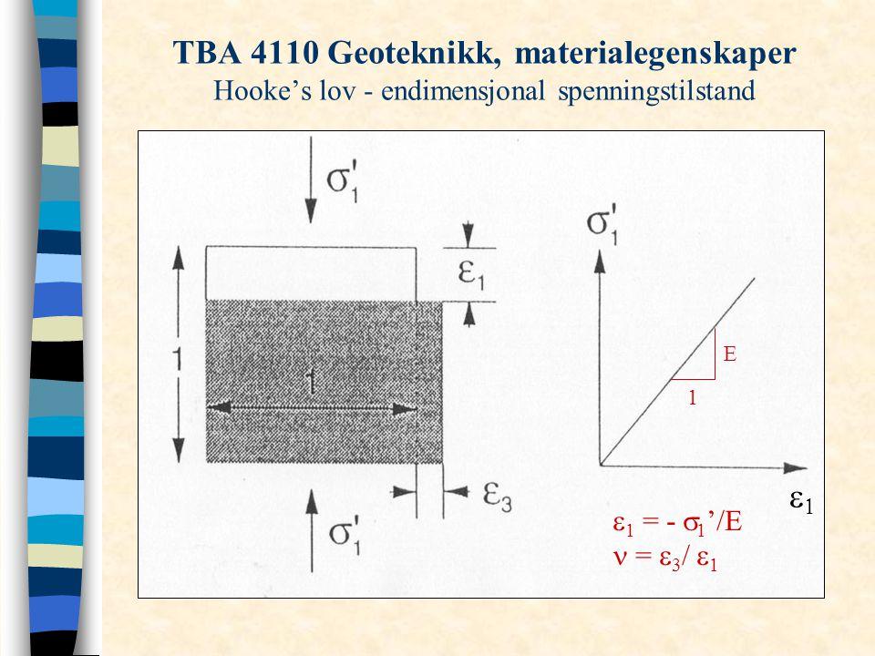 TBA 4110 Geoteknikk, materialegenskaper Hooke's lov - endimensjonal spenningstilstand