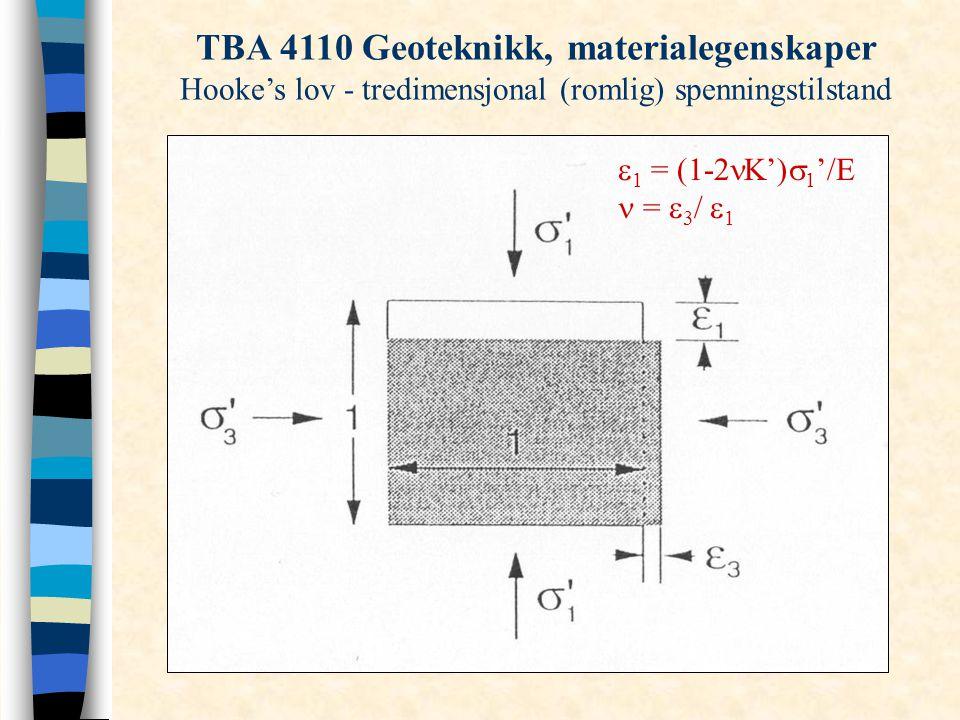 TBA 4110 Geoteknikk, materialegenskaper Hooke's lov - tredimensjonal (romlig) spenningstilstand