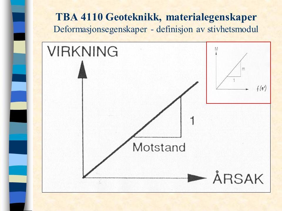 TBA 4110 Geoteknikk, materialegenskaper Deformasjonsegenskaper - definisjon av stivhetsmodul