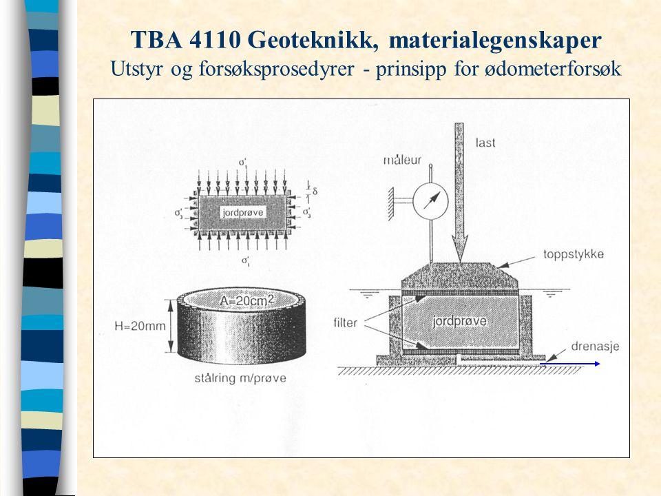 TBA 4110 Geoteknikk, materialegenskaper Utstyr og forsøksprosedyrer - prinsipp for ødometerforsøk