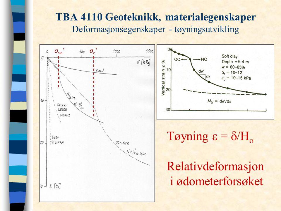 Tøyning e = d/Ho Relativdeformasjon i ødometerforsøket