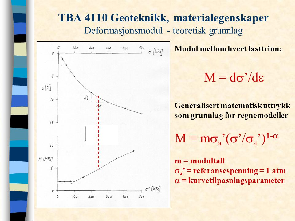 M = ds'/de M = msa'(s'/sa')1-a