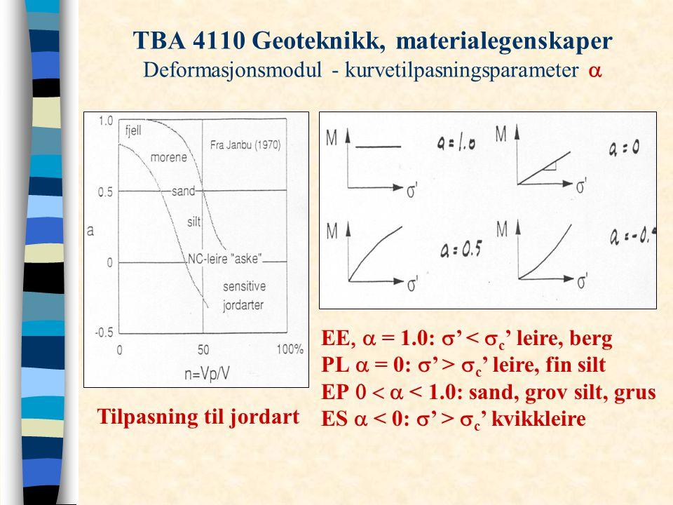 TBA 4110 Geoteknikk, materialegenskaper Deformasjonsmodul - kurvetilpasningsparameter a