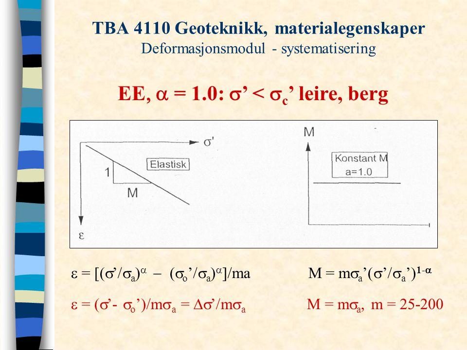 EE, a = 1.0: s' < sc' leire, berg