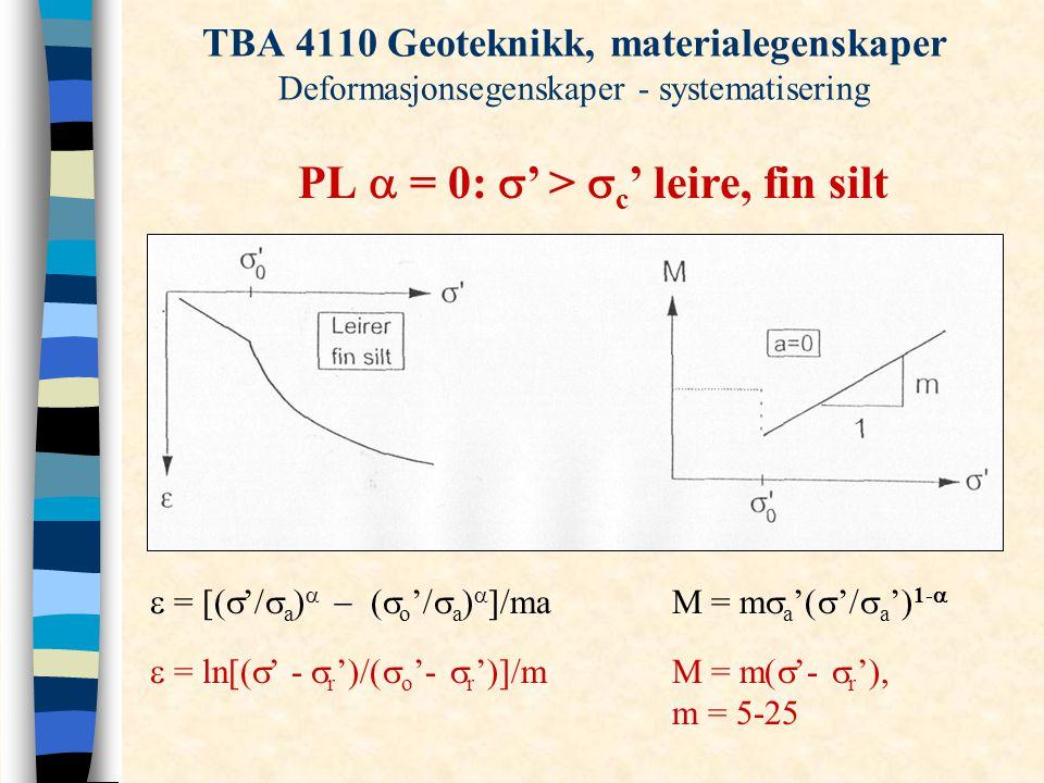 PL a = 0: s' > sc' leire, fin silt