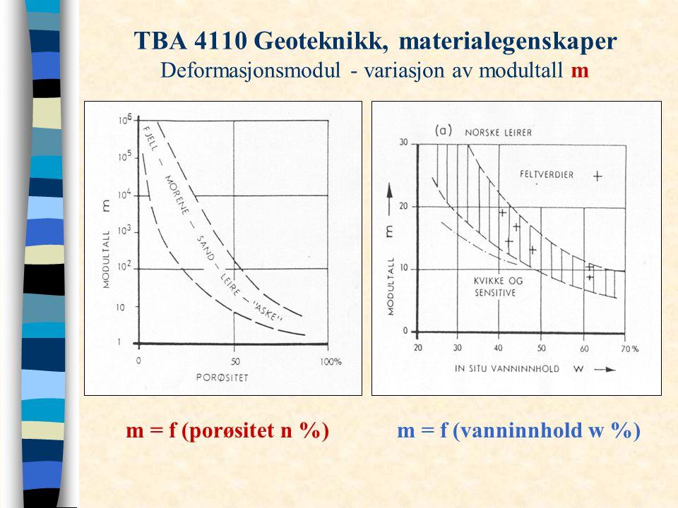TBA 4110 Geoteknikk, materialegenskaper Deformasjonsmodul - variasjon av modultall m