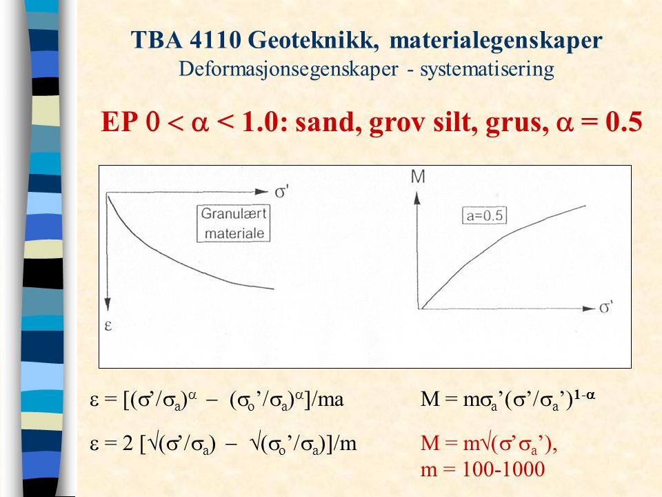 EP 0 < a < 1.0: sand, grov silt, grus, a = 0.5