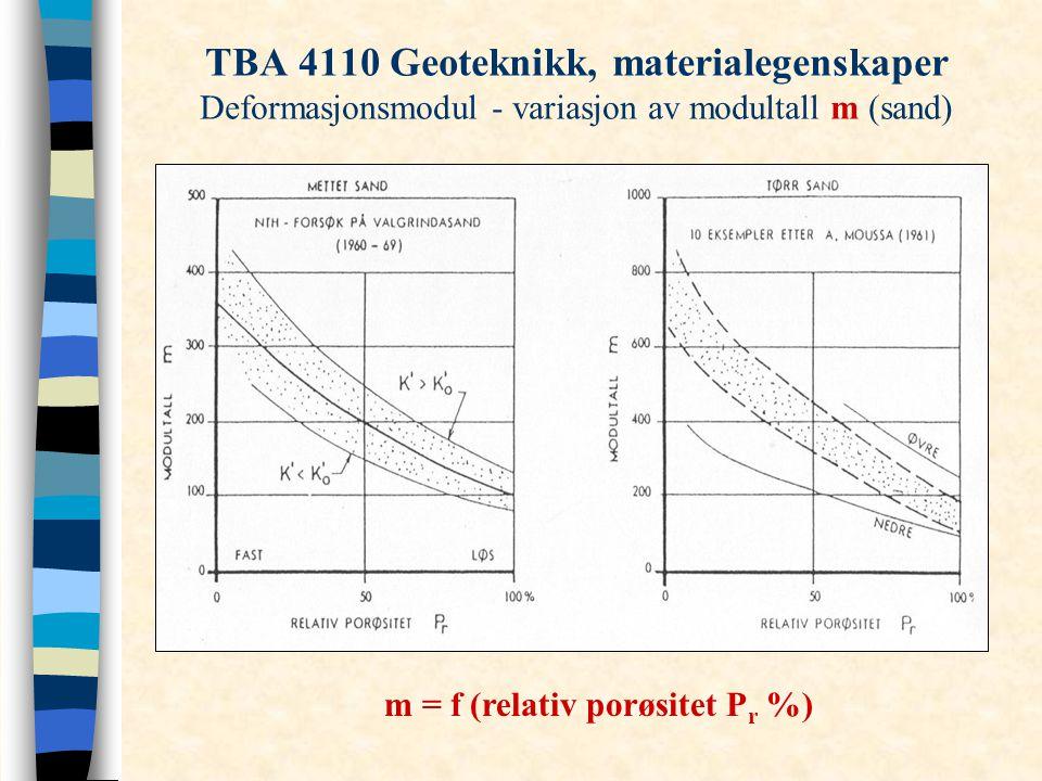 TBA 4110 Geoteknikk, materialegenskaper Deformasjonsmodul - variasjon av modultall m (sand)