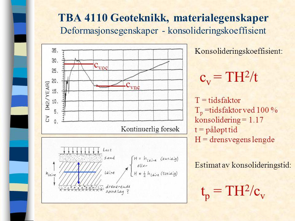 TBA 4110 Geoteknikk, materialegenskaper Deformasjonsegenskaper - konsolideringskoeffisient
