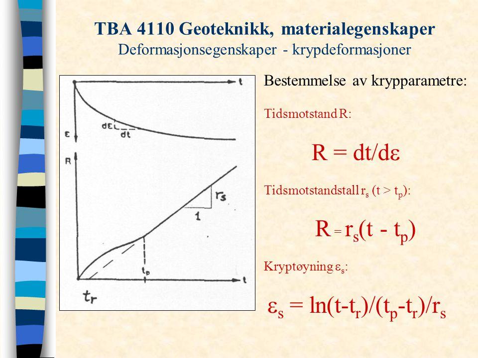 TBA 4110 Geoteknikk, materialegenskaper Deformasjonsegenskaper - krypdeformasjoner