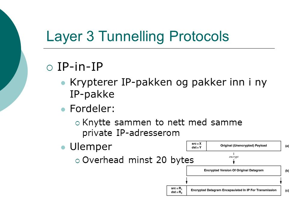 Layer 3 Tunnelling Protocols