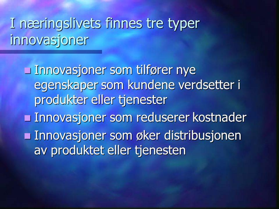 I næringslivets finnes tre typer innovasjoner