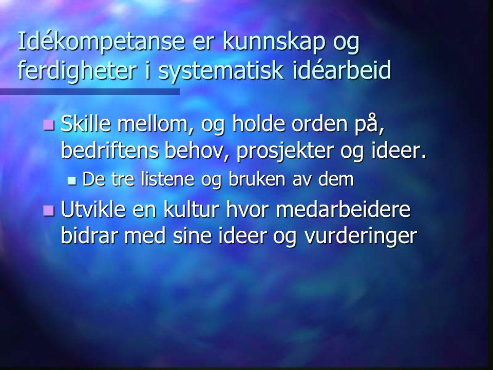 Idékompetanse er kunnskap og ferdigheter i systematisk idéarbeid