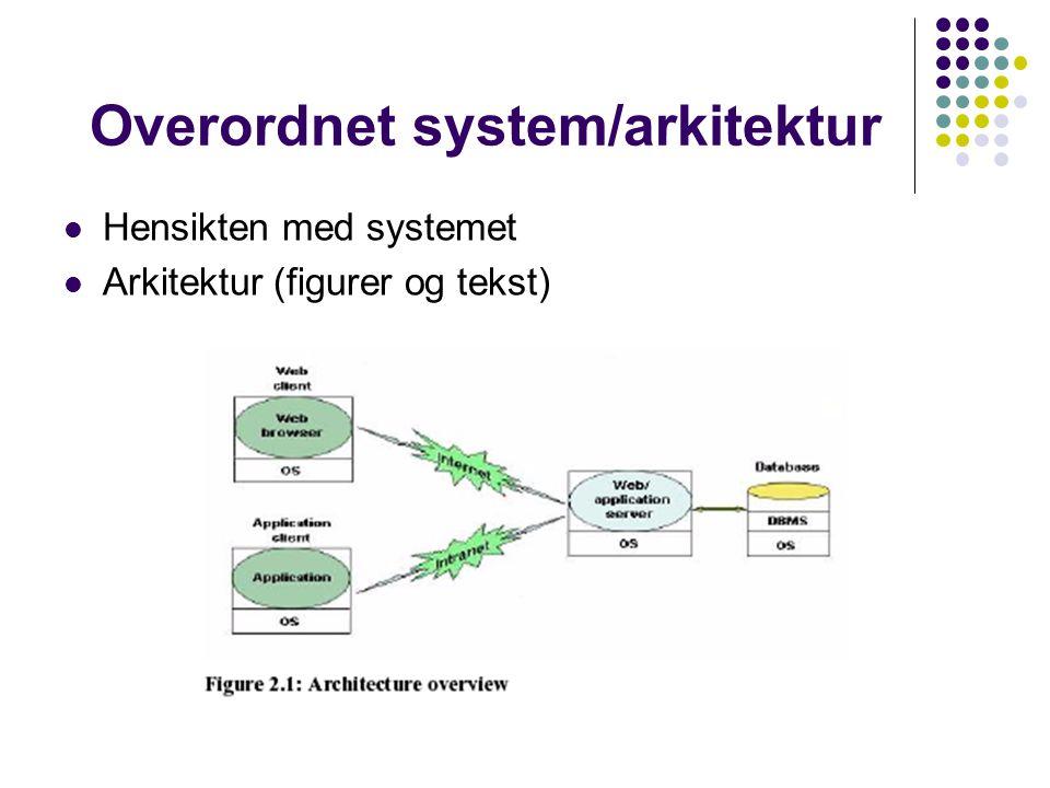 Overordnet system/arkitektur