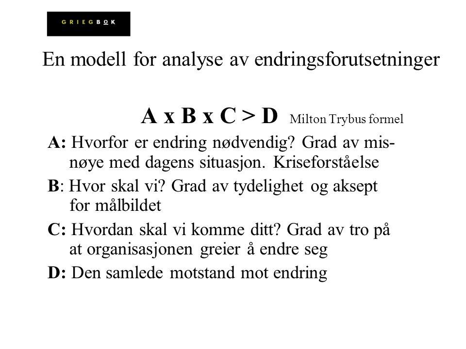 En modell for analyse av endringsforutsetninger