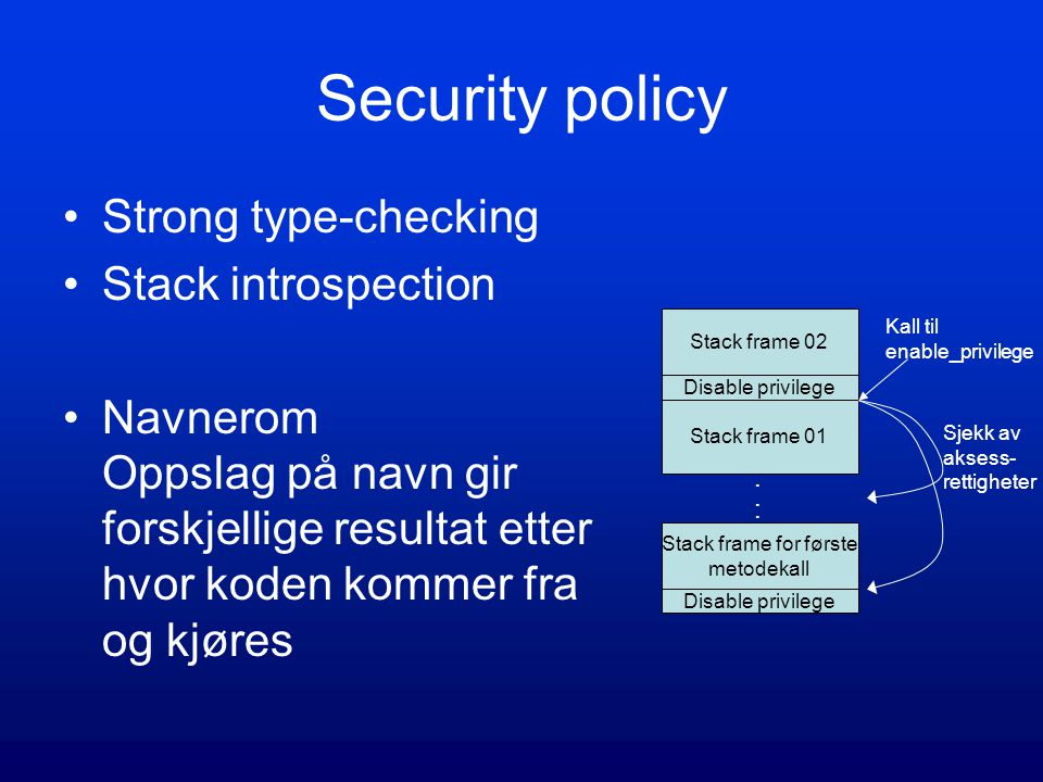 Security policy Strong type-checking Stack introspection