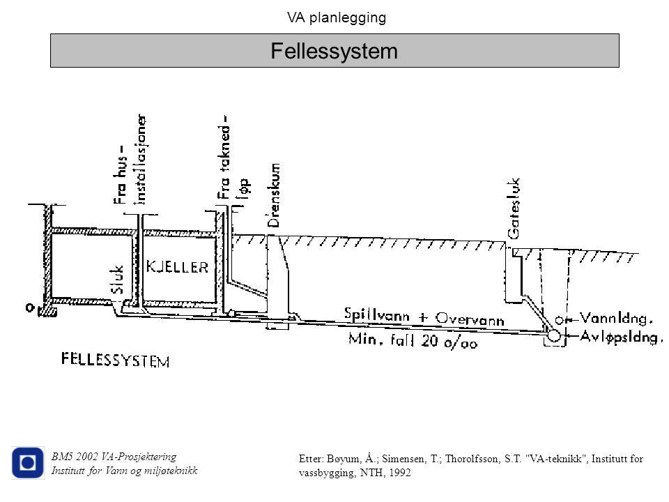 Fellessystem BM5 2002 VA-Prosjektering