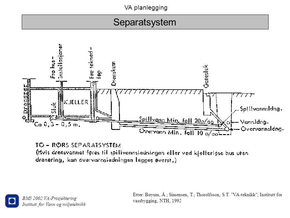 Separatsystem Etter: Bøyum, Å.; Simensen, T.; Thorolfsson, S.T. VA-teknikk , Institutt for vassbygging, NTH, 1992.
