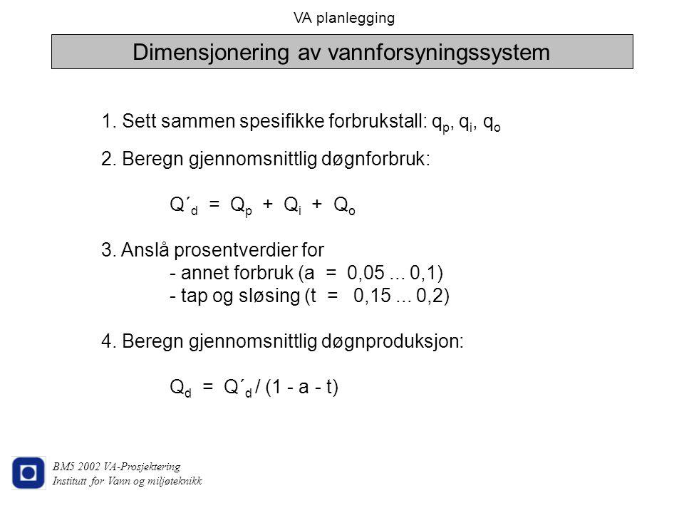 Dimensjonering av vannforsyningssystem