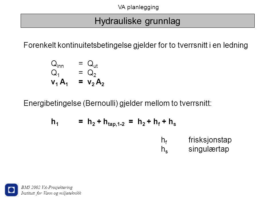 Hydrauliske grunnlag Forenkelt kontinuitetsbetingelse gjelder for to tverrsnitt i en ledning. Qinn = Qut Q1 = Q2 v1 A1 = v2 A2.