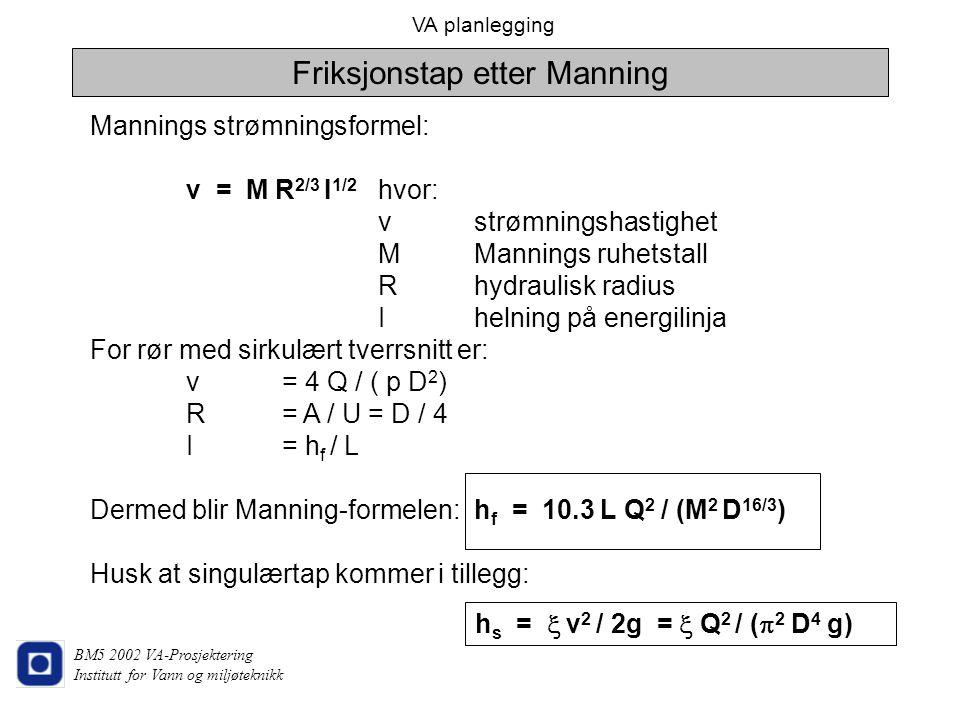 Friksjonstap etter Manning