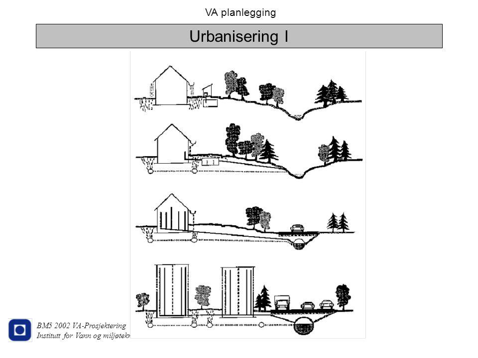 Urbanisering I BM5 2002 VA-Prosjektering