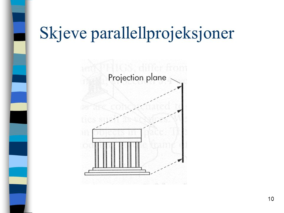 Skjeve parallellprojeksjoner
