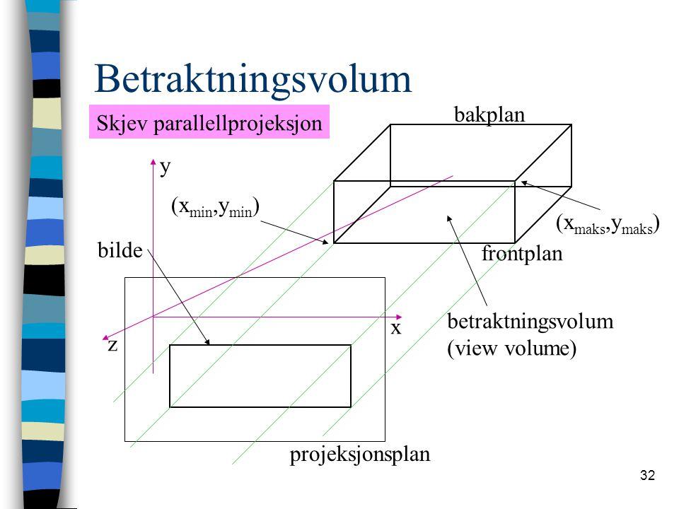 Betraktningsvolum bakplan Skjev parallellprojeksjon y (xmin,ymin)