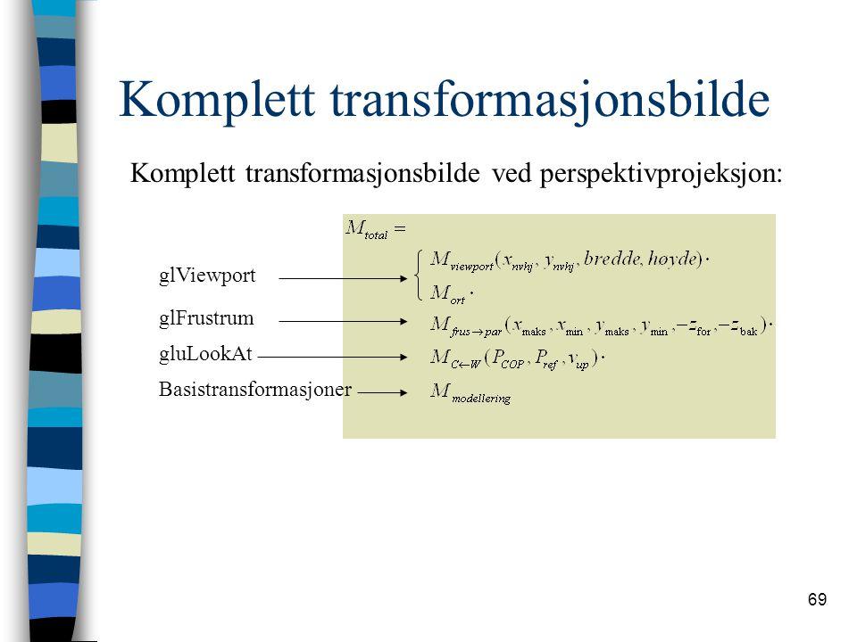 Komplett transformasjonsbilde