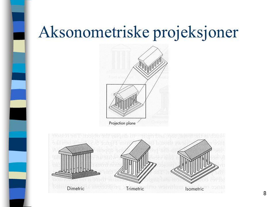 Aksonometriske projeksjoner