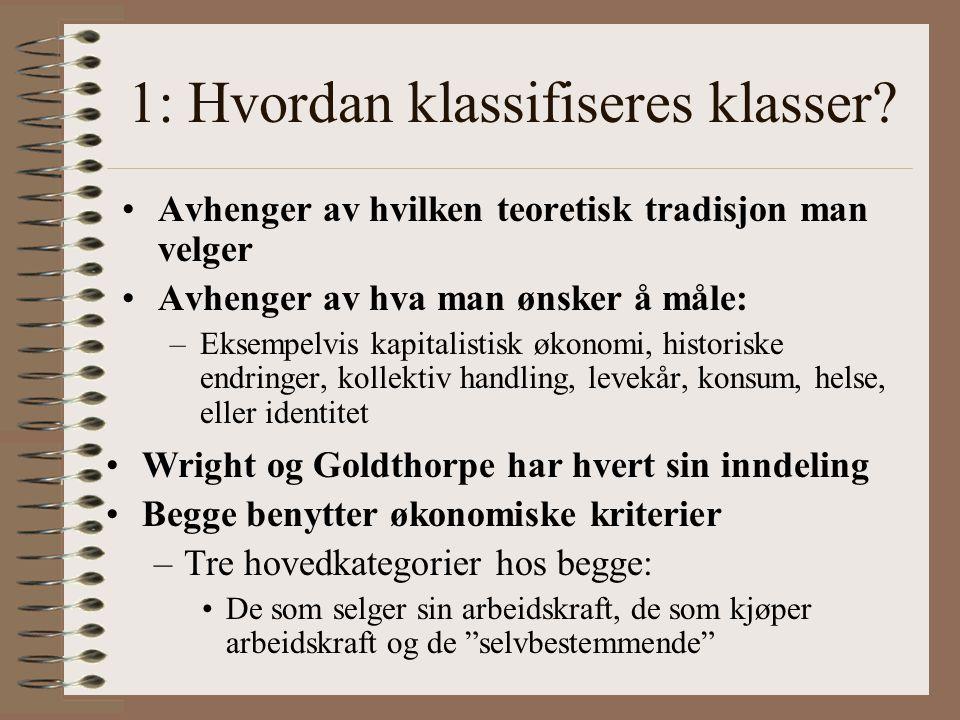 1: Hvordan klassifiseres klasser