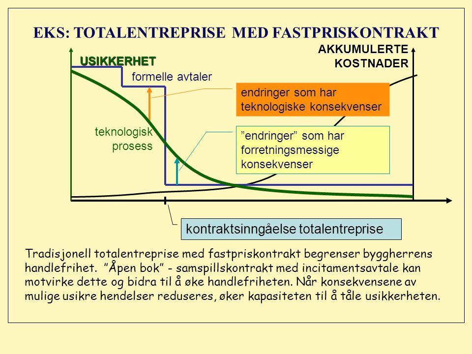 EKS: TOTALENTREPRISE MED FASTPRISKONTRAKT