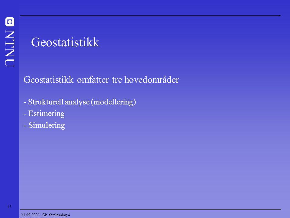 Geostatistikk Geostatistikk omfatter tre hovedområder - Strukturell analyse (modellering) Estimering.