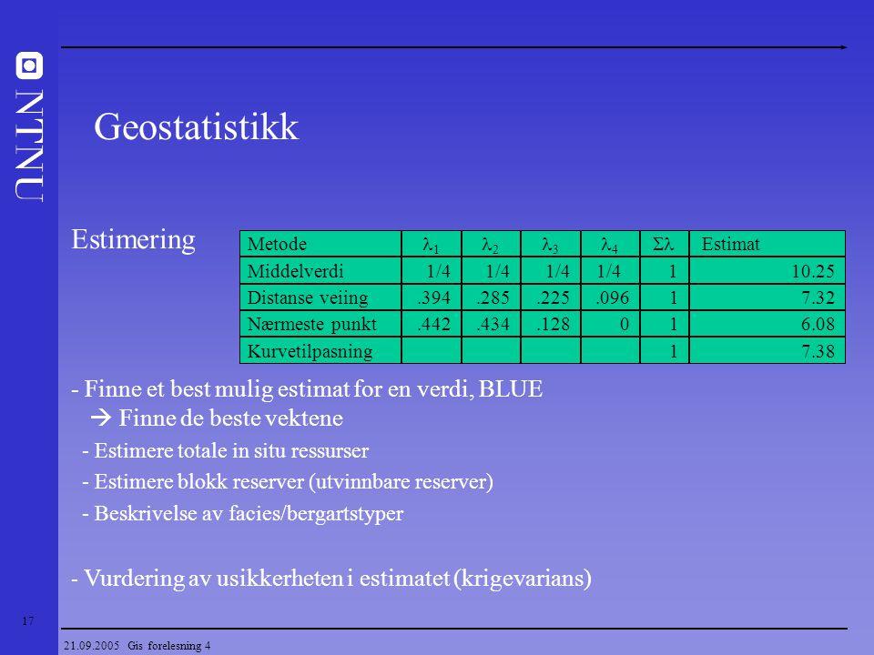 Geostatistikk Estimering