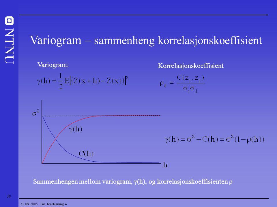 Variogram – sammenheng korrelasjonskoeffisient