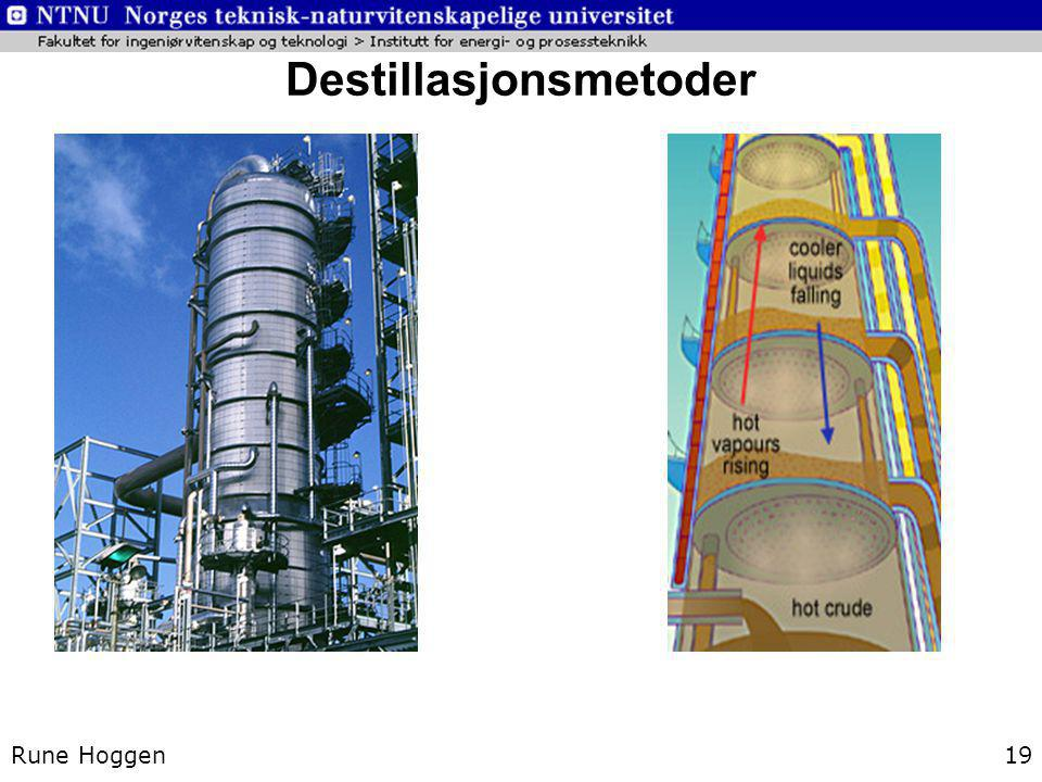 Destillasjonsmetoder