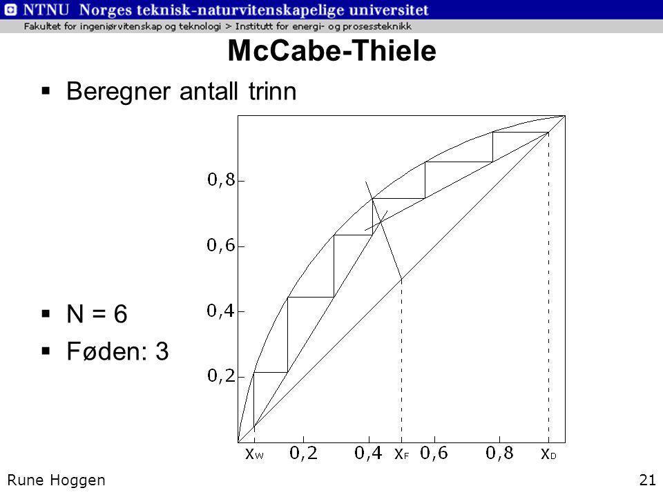 McCabe-Thiele Beregner antall trinn N = 6 Føden: 3 Rune Hoggen 21
