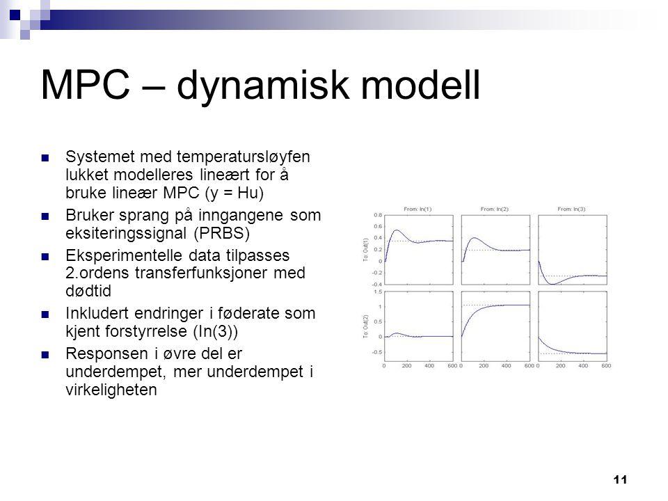 MPC – dynamisk modell Systemet med temperatursløyfen lukket modelleres lineært for å bruke lineær MPC (y = Hu)