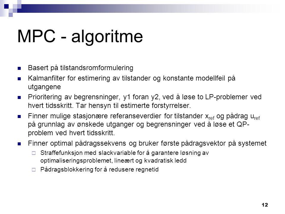 MPC - algoritme Basert på tilstandsromformulering