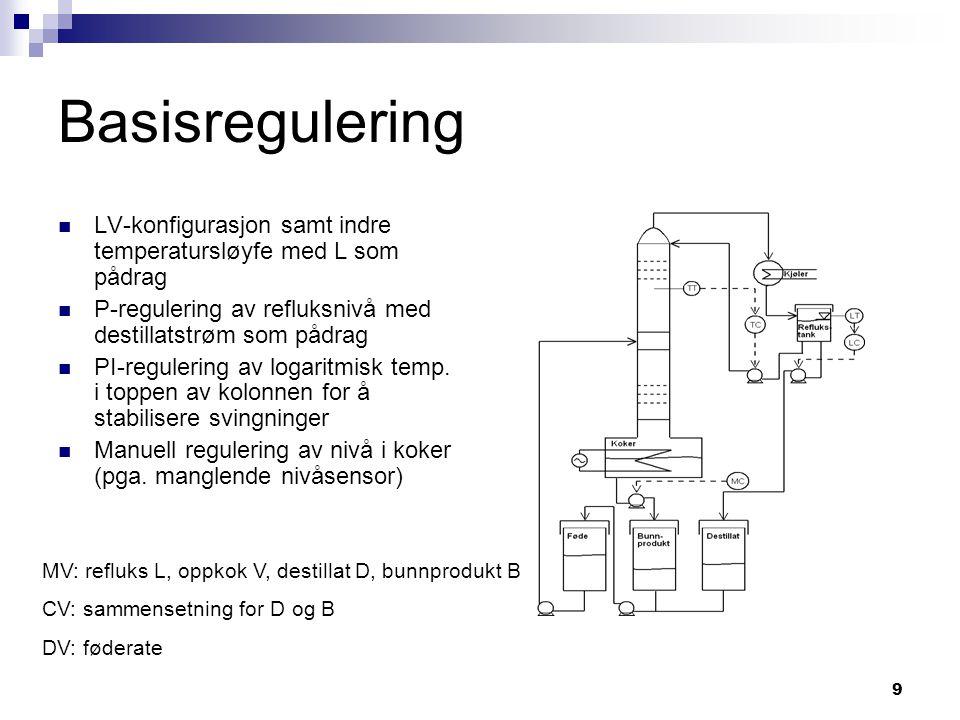 Basisregulering LV-konfigurasjon samt indre temperatursløyfe med L som pådrag. P-regulering av refluksnivå med destillatstrøm som pådrag.