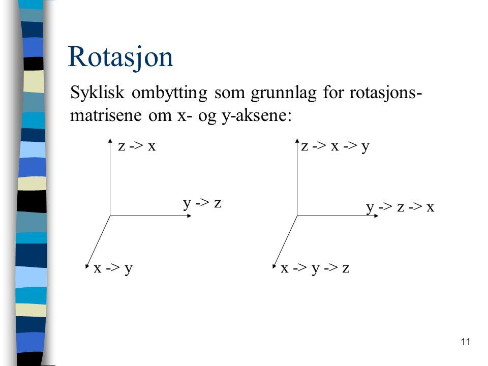 Rotasjon Syklisk ombytting som grunnlag for rotasjons-